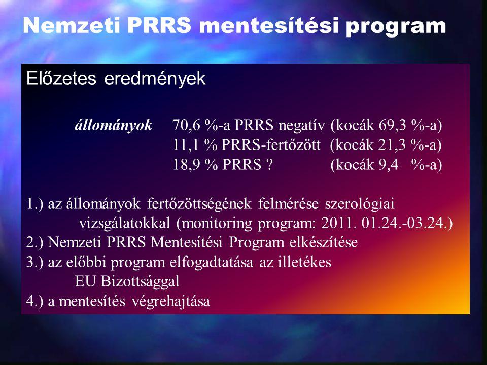 Nemzeti PRRS mentesítési program