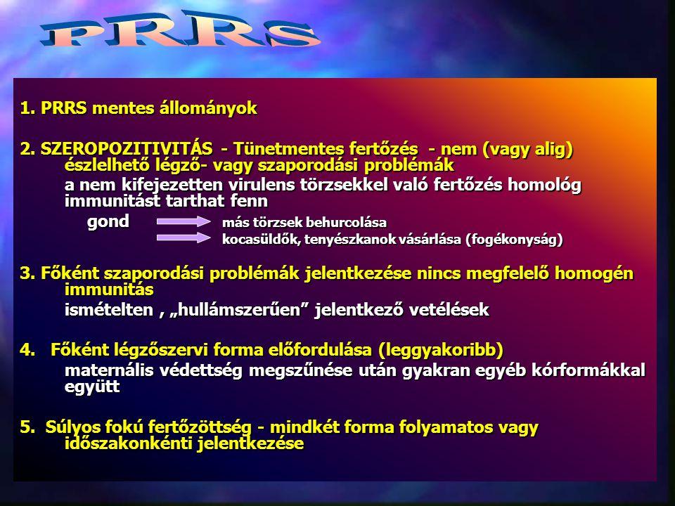 PRRS 1. PRRS mentes állományok