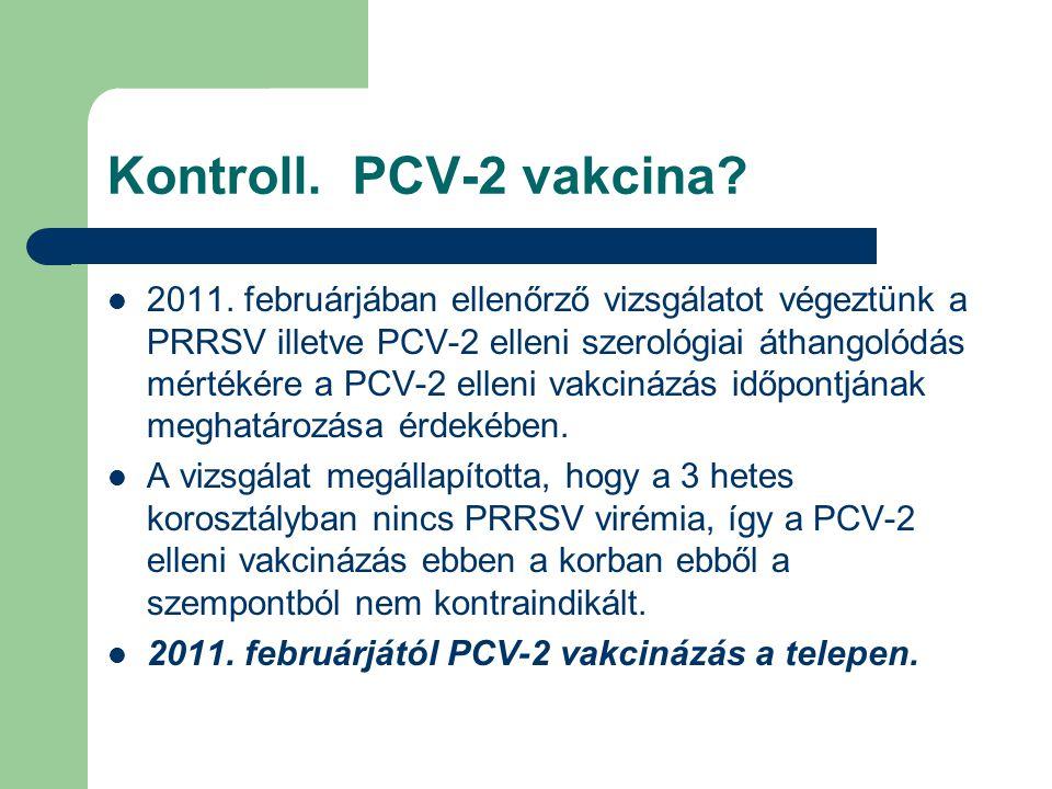 Kontroll. PCV-2 vakcina