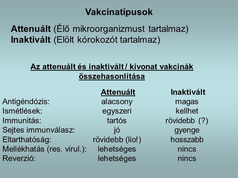 Az attenuált és inaktivált / kivonat vakcinák összehasonlítása