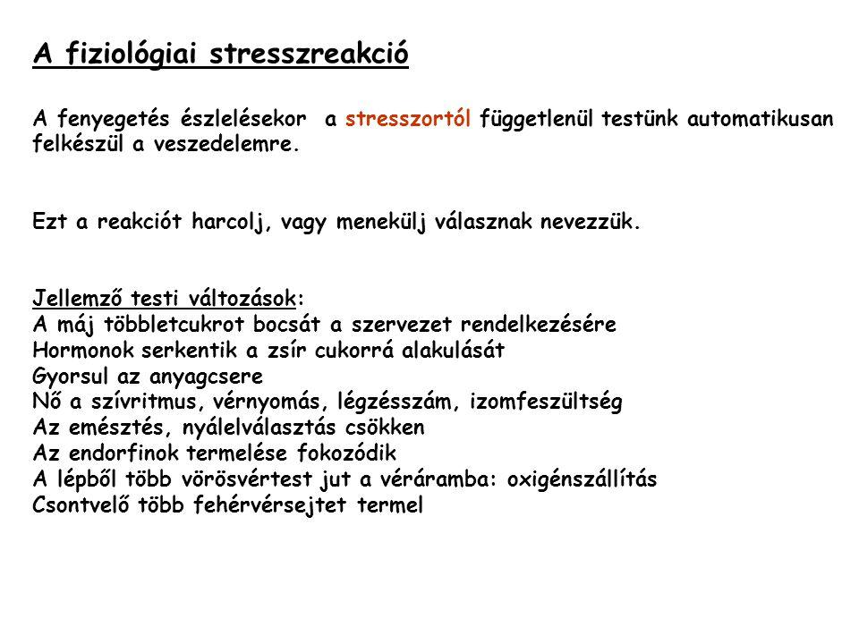 A fiziológiai stresszreakció