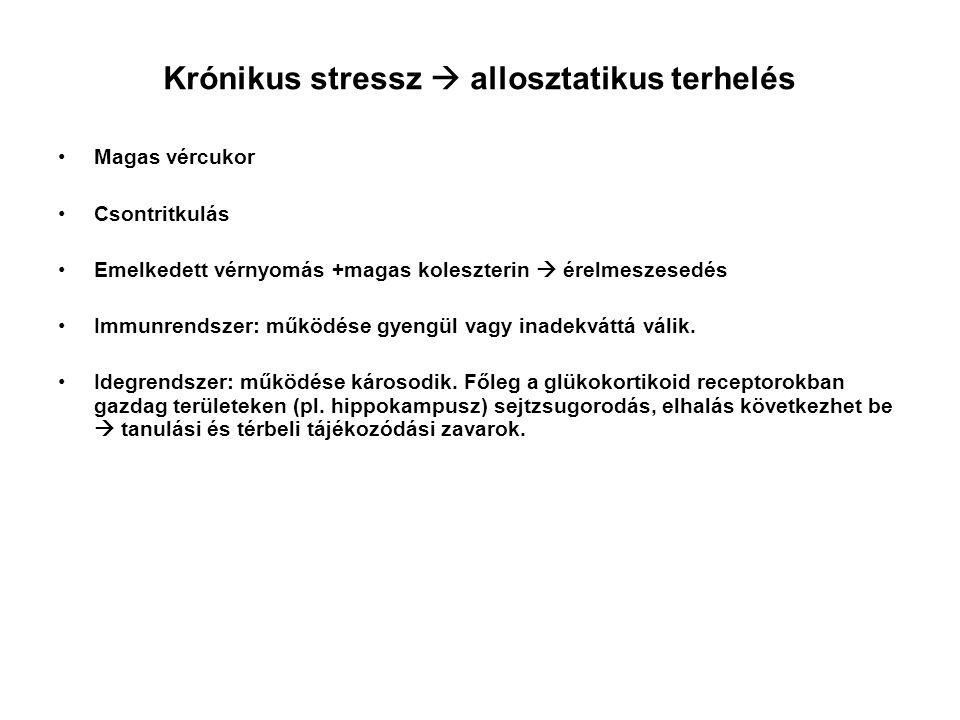 Krónikus stressz  allosztatikus terhelés