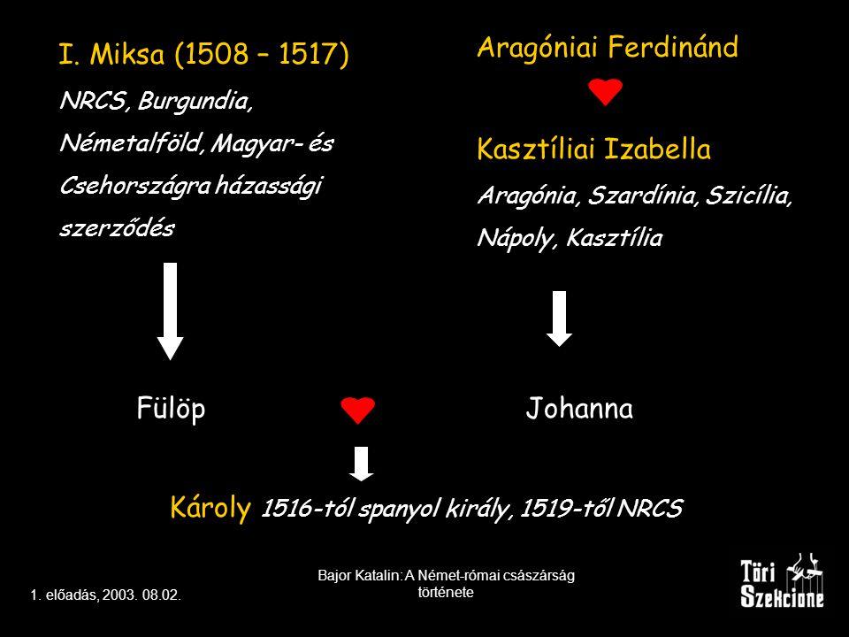 Kasztíliai Izabella Aragónia, Szardínia, Szicília, Nápoly, Kasztília
