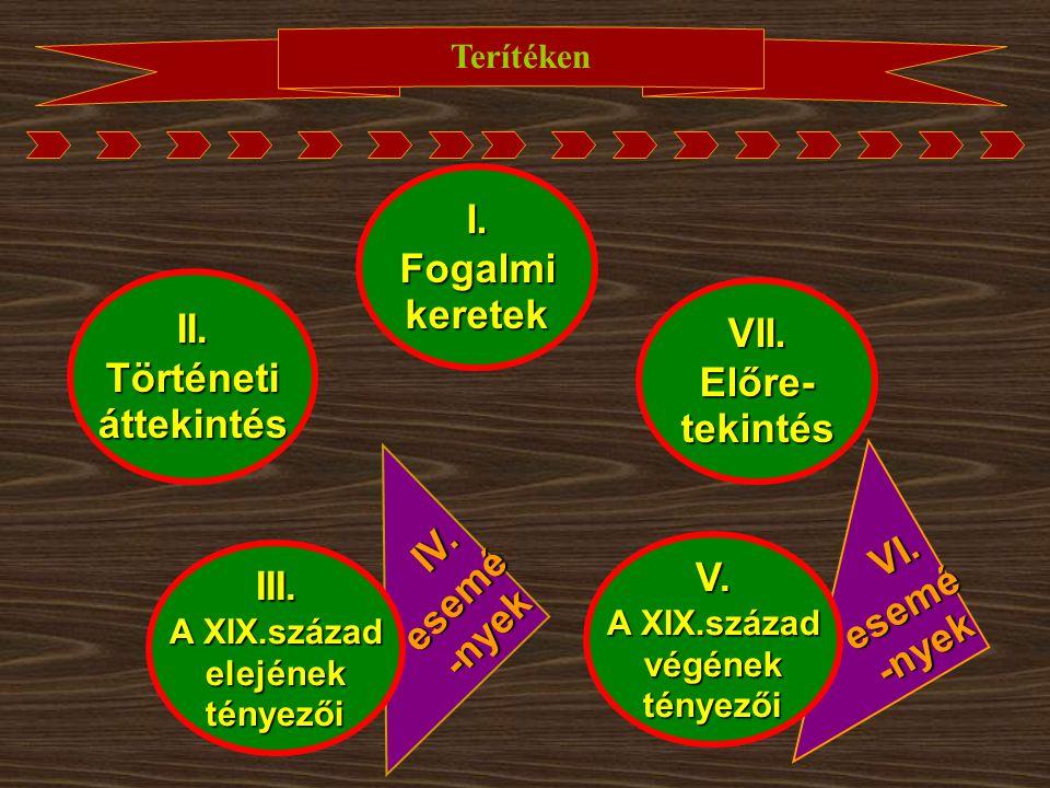 I. Fogalmi keretek II. VII. Történeti Előre- áttekintés tekintés esemé