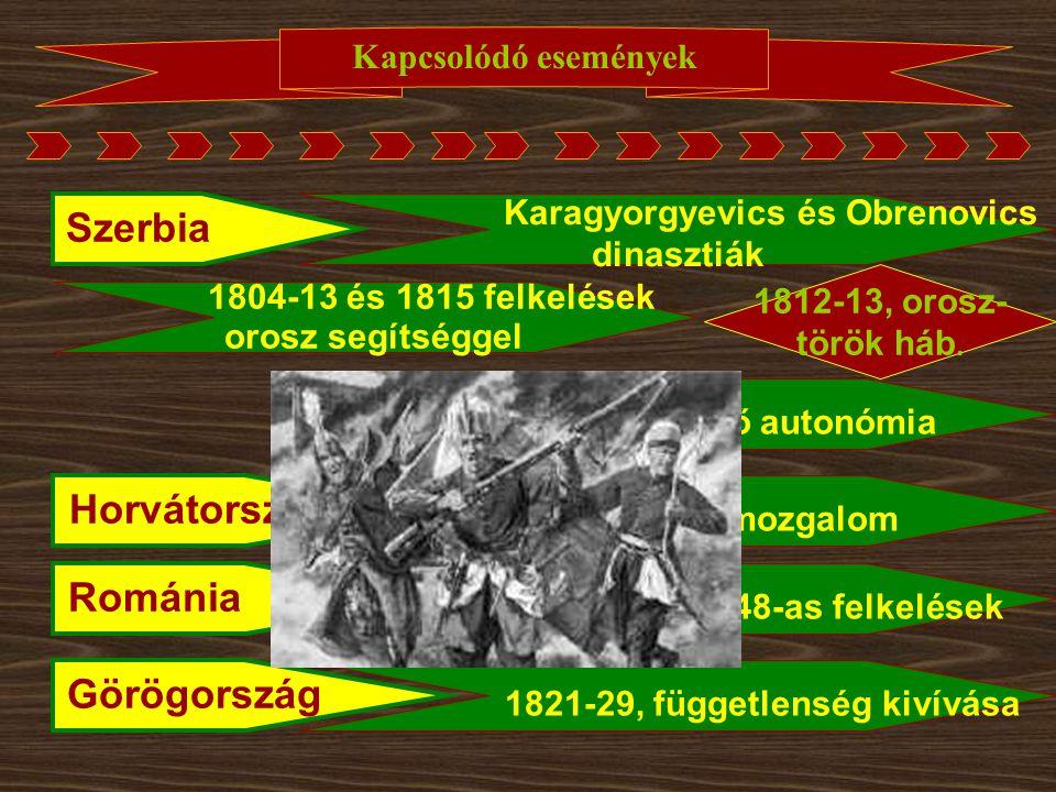Szerbia Horvátország Románia Görögország