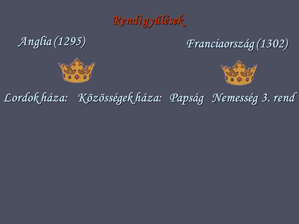 Rendi gyűlések Anglia (1295) Franciaország (1302) Lordok háza: Közösségek háza: Papság. Nemesség.