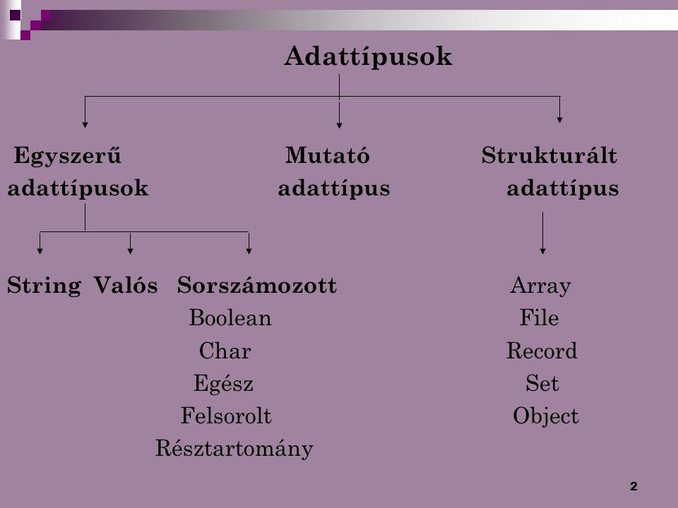Adattípusok Egyszerű Mutató Strukturált. adattípusok adattípus adattípus.