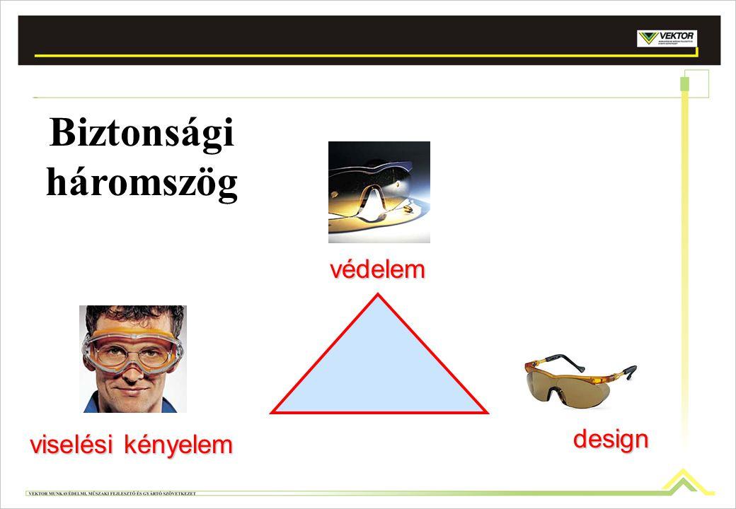 Biztonsági háromszög védelem design viselési kényelem