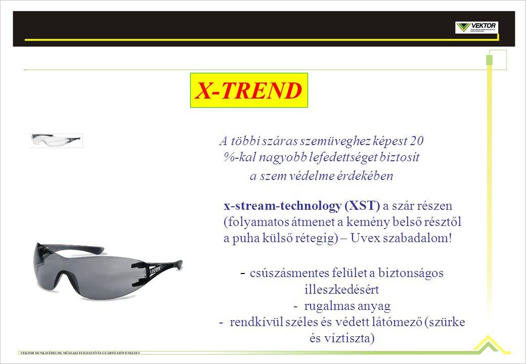X-TREND - csúszásmentes felület a biztonságos illeszkedésért