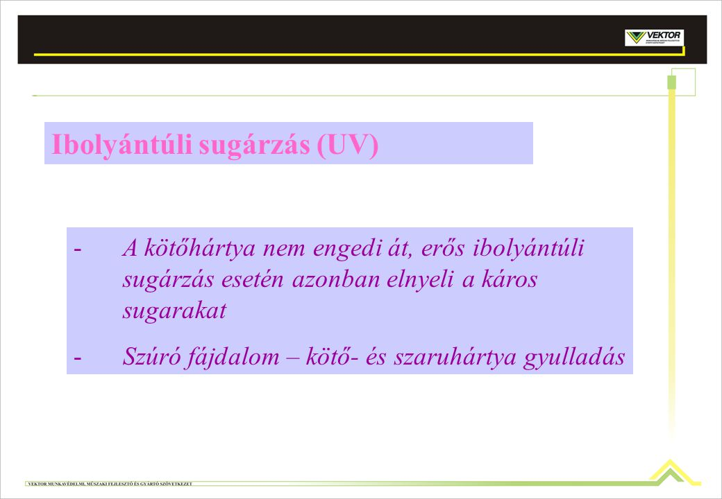 Ibolyántúli sugárzás (UV)