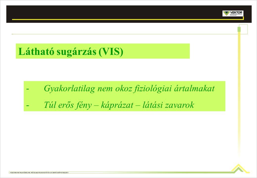 Látható sugárzás (VIS)