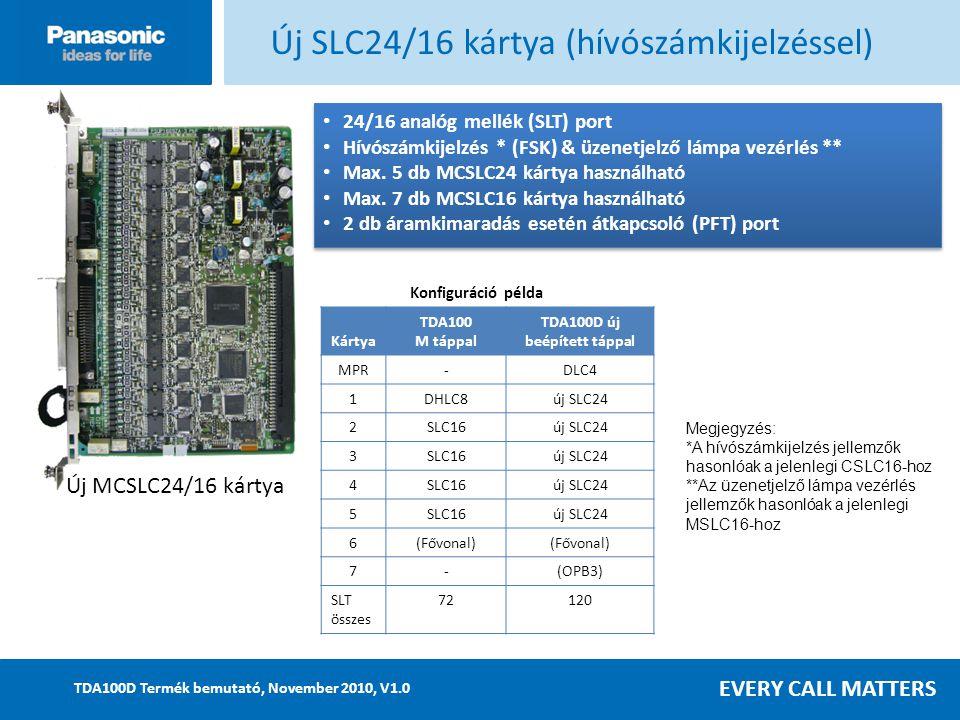 Új SLC24/16 kártya (hívószámkijelzéssel)