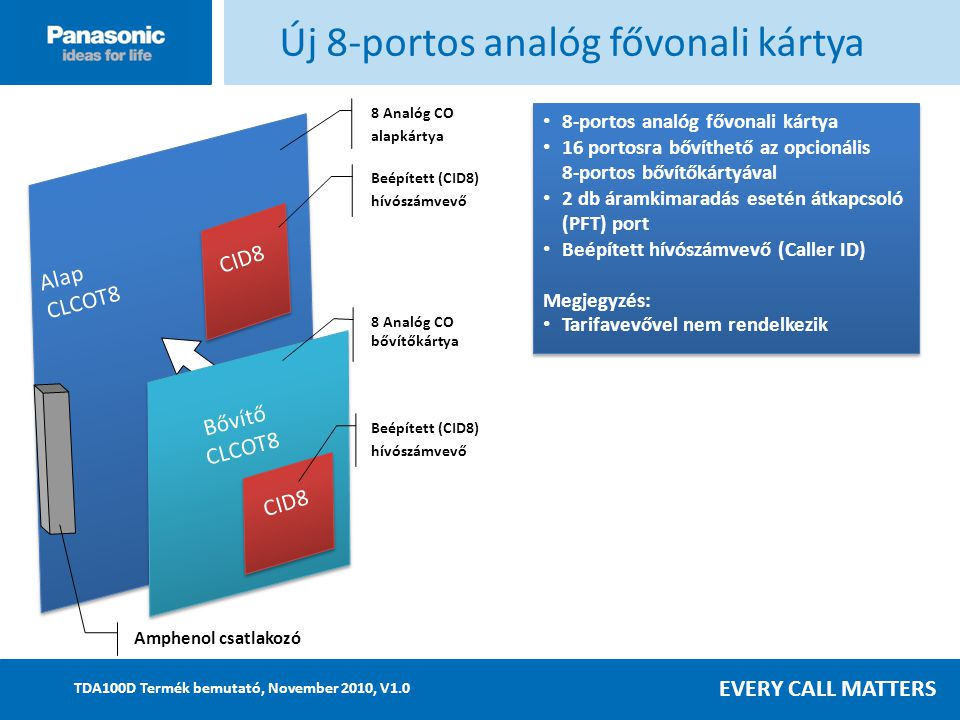 Új 8-portos analóg fővonali kártya