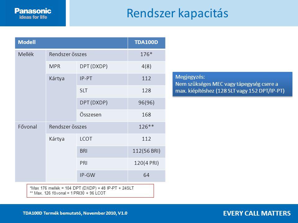 Rendszer kapacitás Modell TDA100D Mellék Rendszer összes 176* MPR