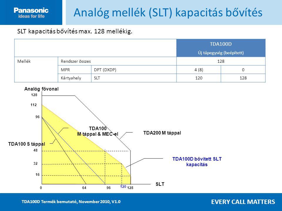 Analóg mellék (SLT) kapacitás bővítés