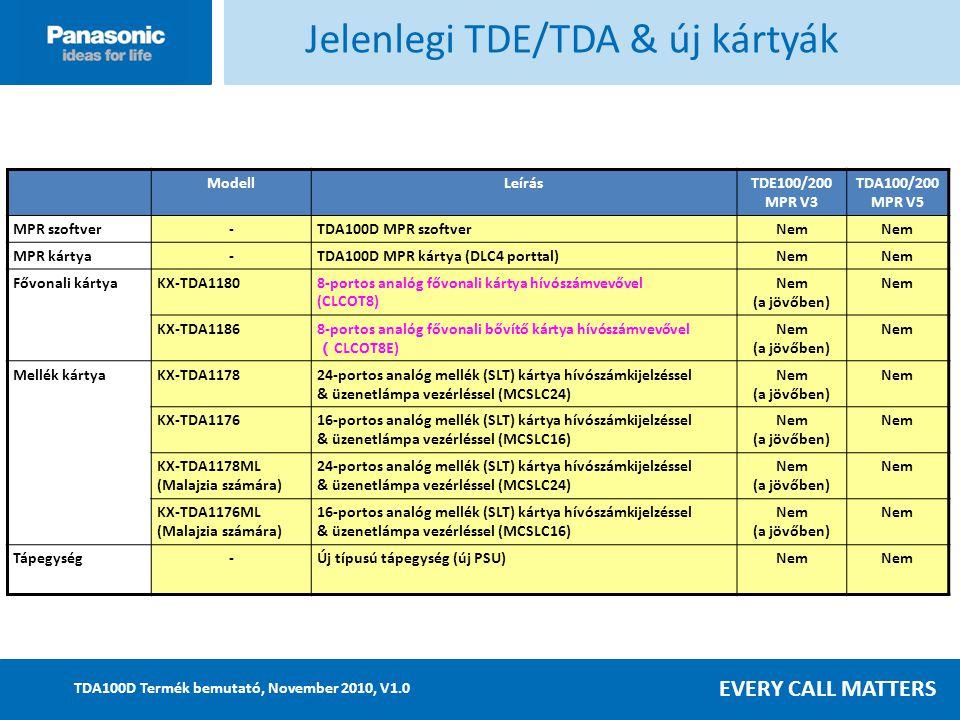 Jelenlegi TDE/TDA & új kártyák