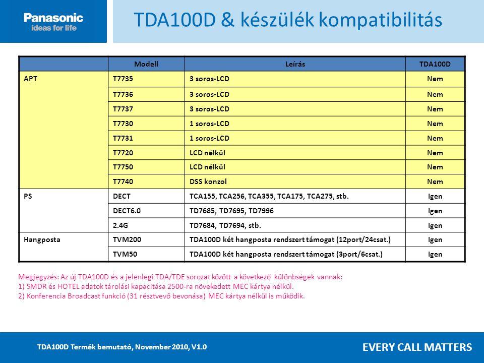 TDA100D & készülék kompatibilitás