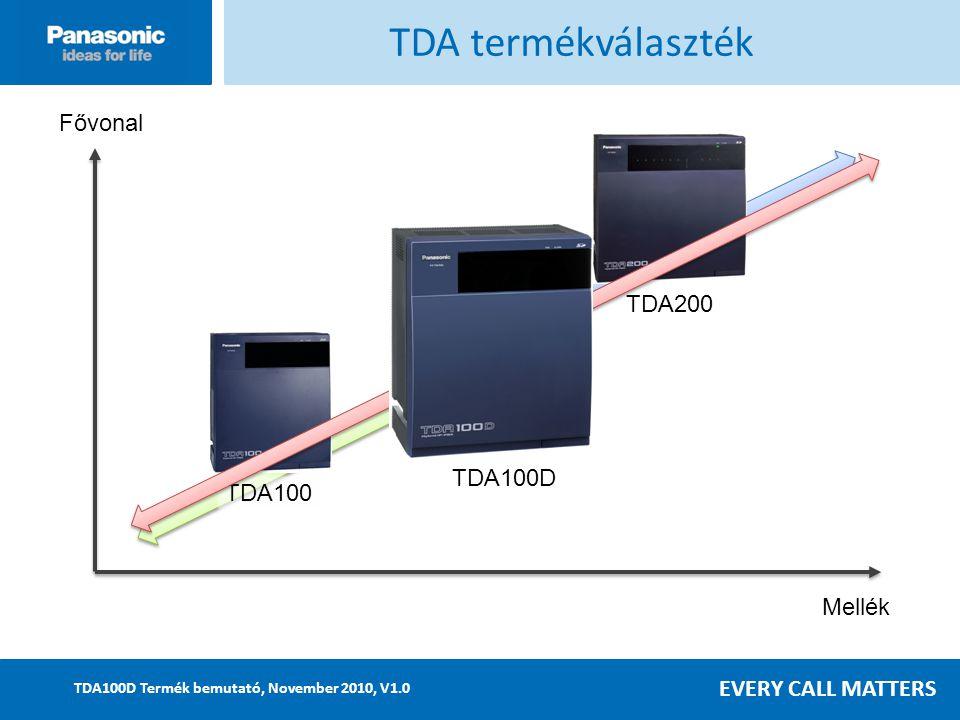 TDA termékválaszték Fővonal TDA100 TDA200 TDA100D Mellék