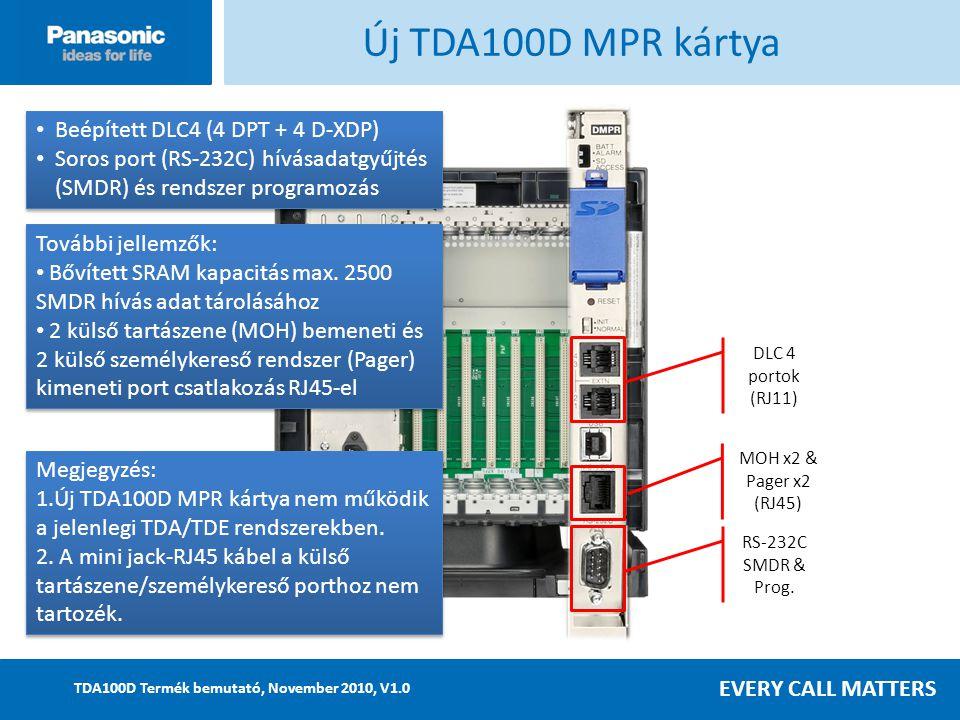 Új TDA100D MPR kártya Beépített DLC4 (4 DPT + 4 D-XDP)