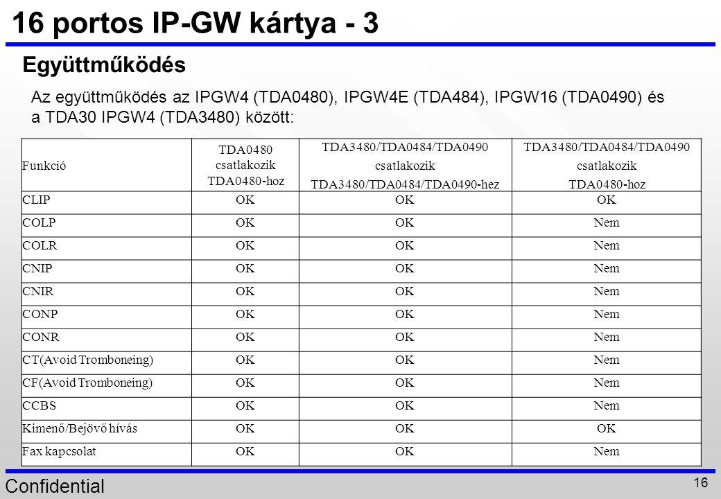 16 portos IP-GW kártya - 3 Együttműködés