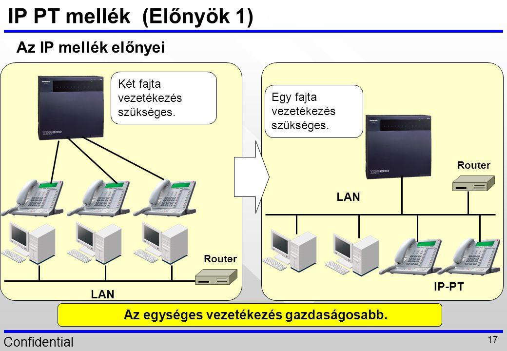 IP PT mellék (Előnyök 1) Az IP mellék előnyei