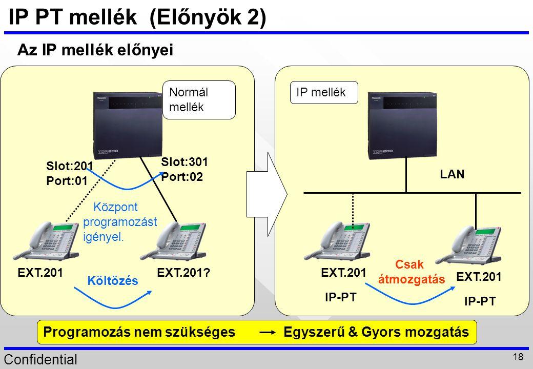 IP PT mellék (Előnyök 2) Az IP mellék előnyei