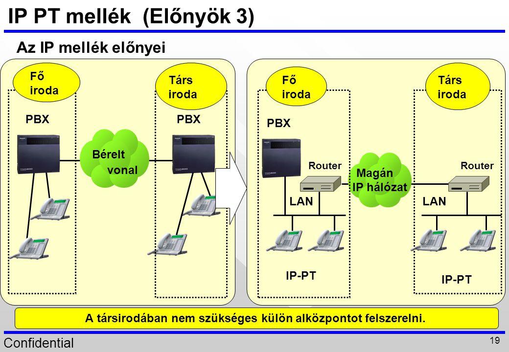 IP PT mellék (Előnyök 3) Az IP mellék előnyei Bérelt vonal PBX