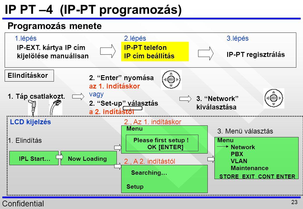IP PT –4 (IP-PT programozás)