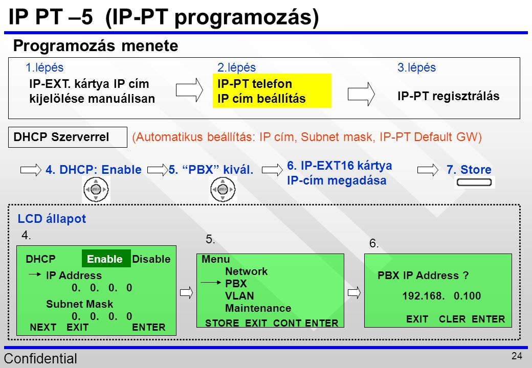 IP PT –5 (IP-PT programozás)
