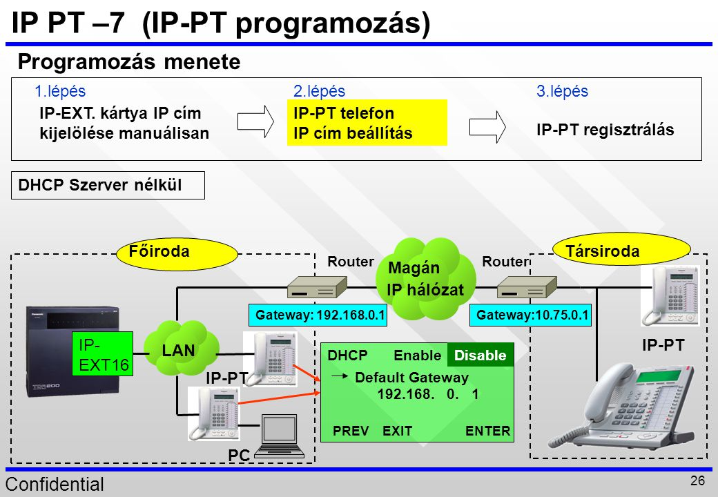IP PT –7 (IP-PT programozás)