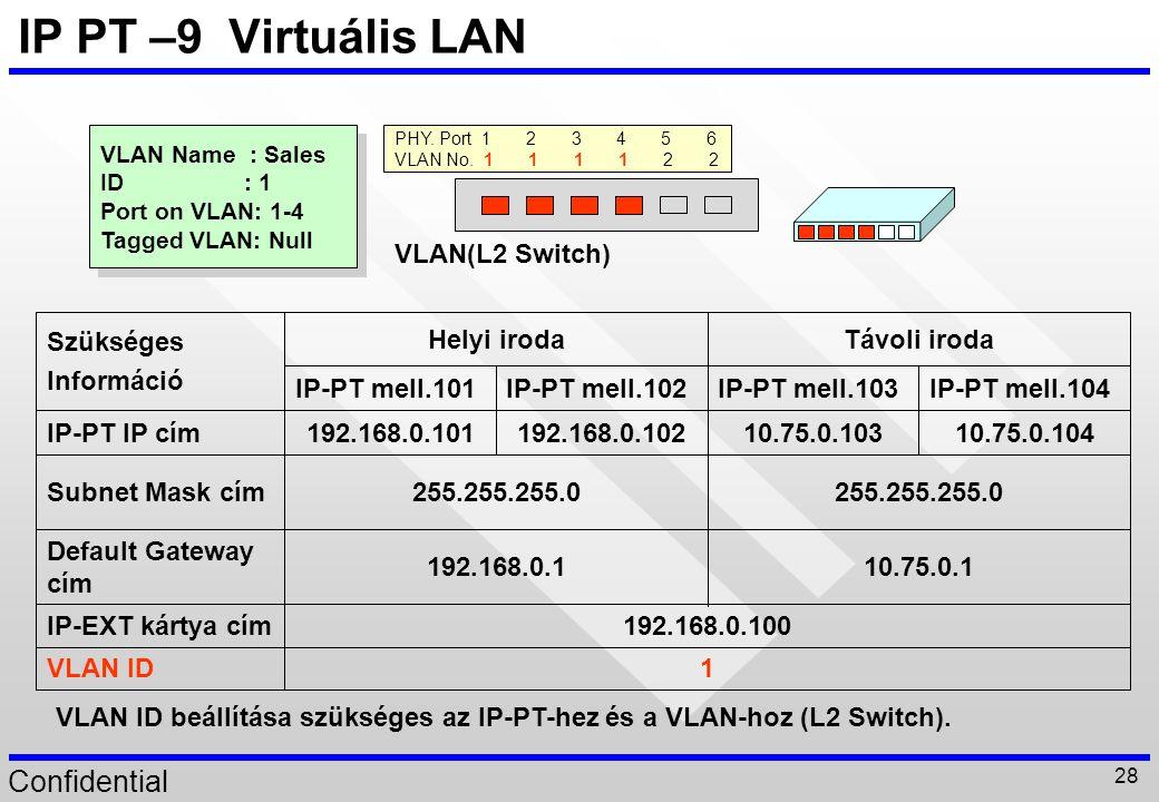 IP PT –9 Virtuális LAN VLAN(L2 Switch) 192.168.0.100 IP-EXT kártya cím