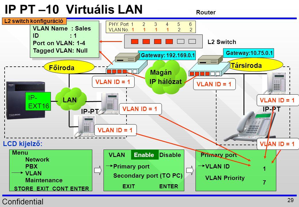 IP PT –10 Virtuális LAN Társiroda Főiroda Magán IP hálózat IP-EXT16