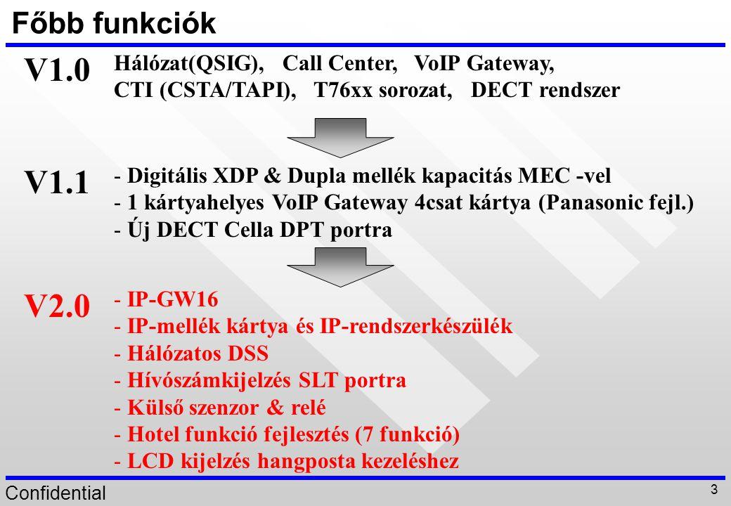 V1.0 V1.1 V2.0 Főbb funkciók Hálózat(QSIG), Call Center, VoIP Gateway,