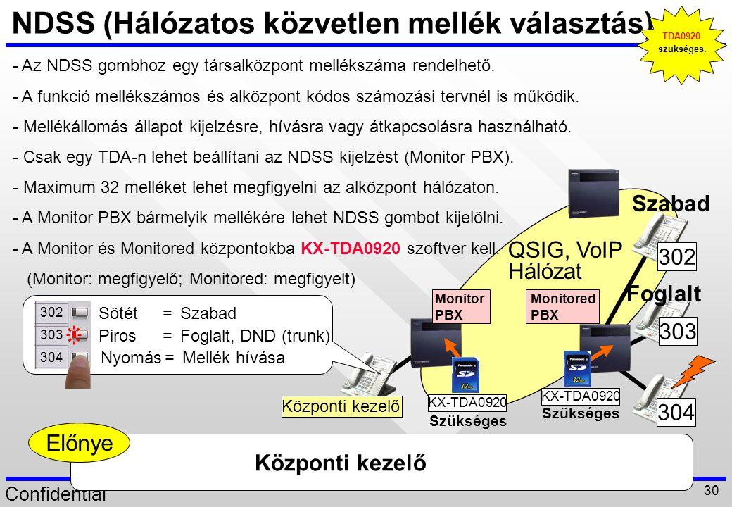 NDSS (Hálózatos közvetlen mellék választás)