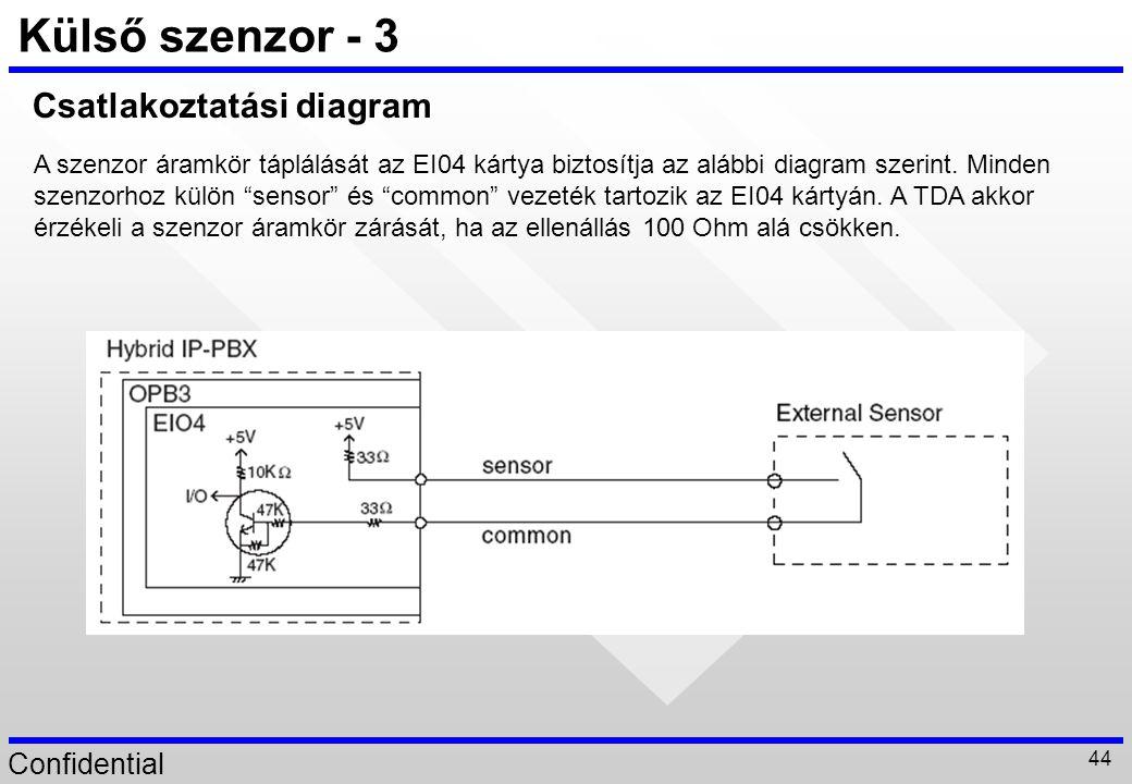 Külső szenzor - 3 Csatlakoztatási diagram