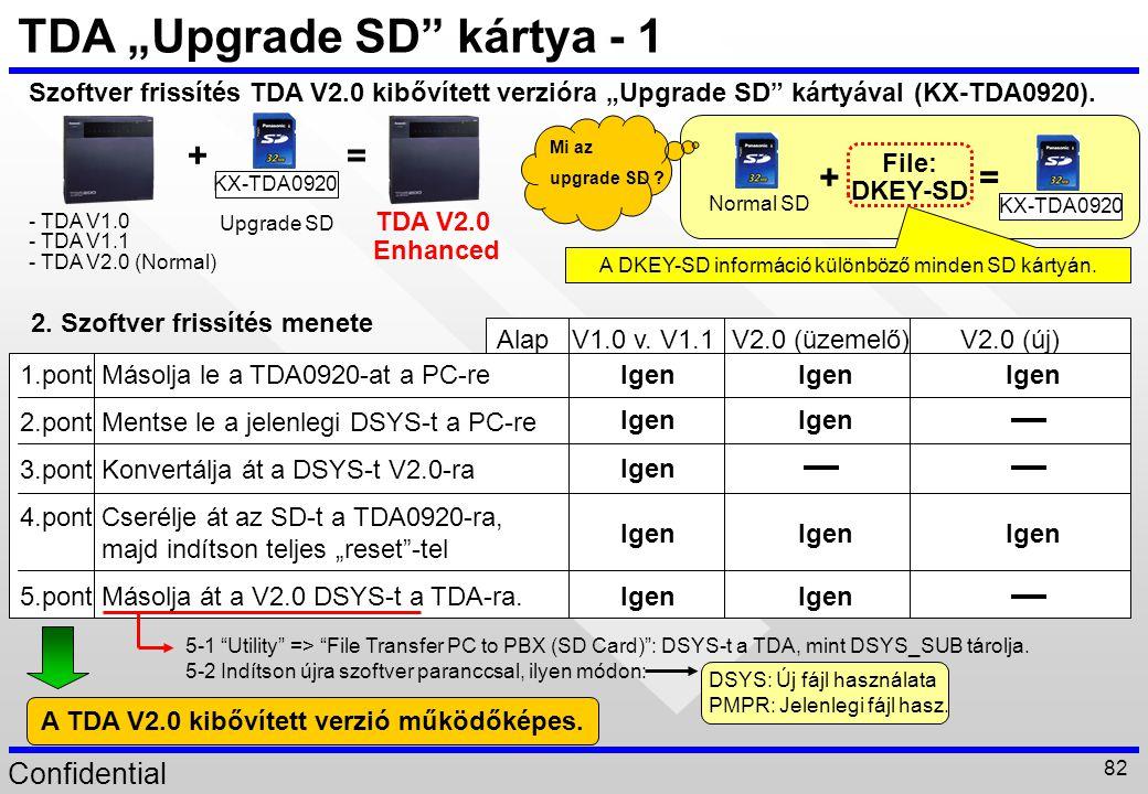 """TDA """"Upgrade SD kártya - 1"""