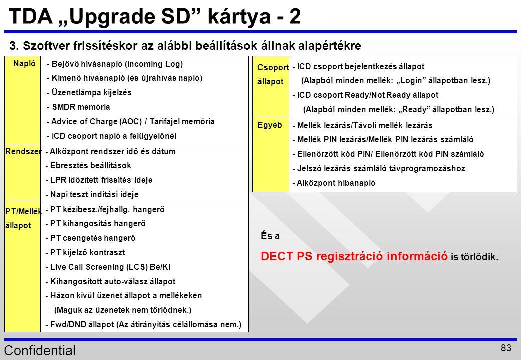 """TDA """"Upgrade SD kártya - 2"""