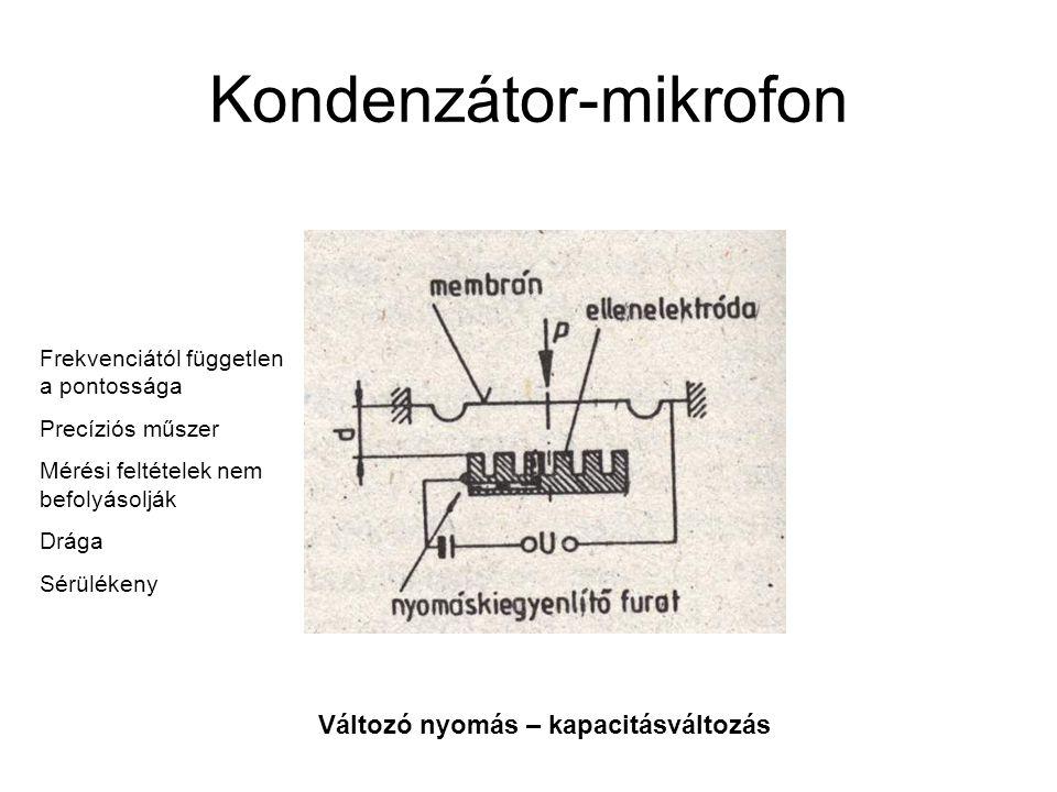Kondenzátor-mikrofon