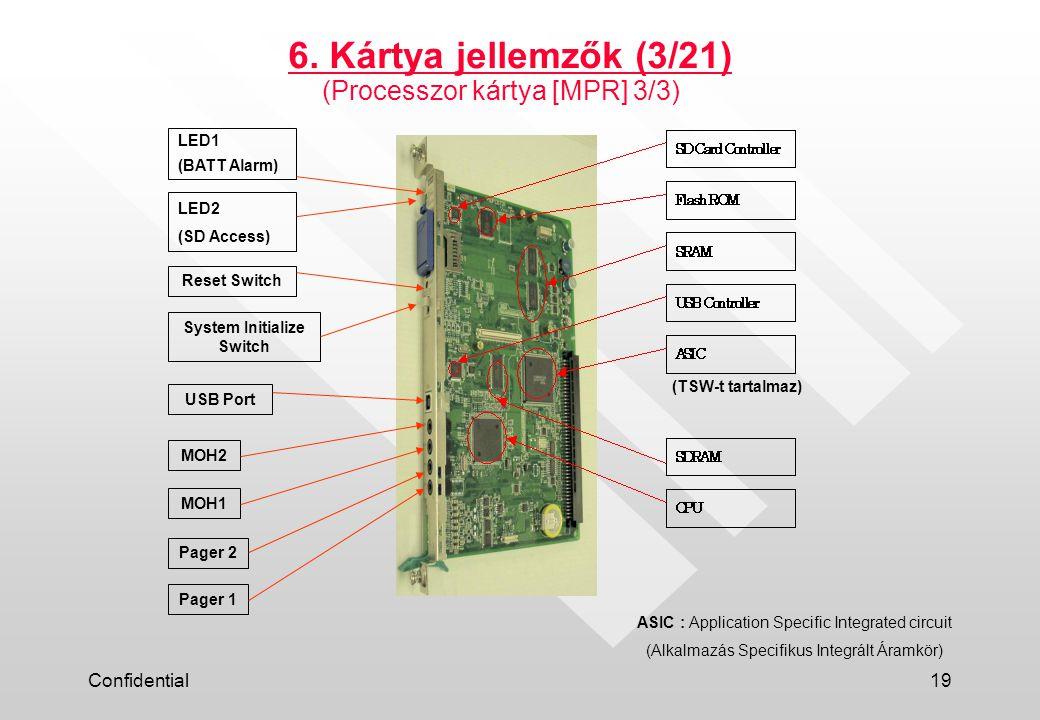 System Initialize Switch
