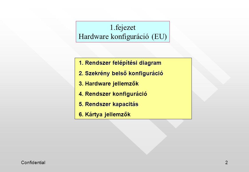 1.fejezet Hardware konfiguráció (EU)