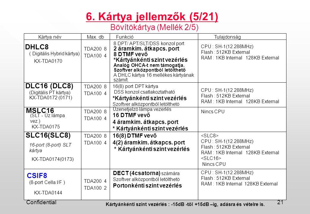 6. Kártya jellemzők (5/21) Bövítökártya (Mellék 2/5) DHLC8