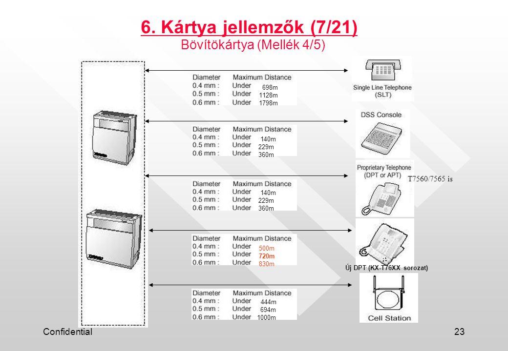 Új DPT (KX-T76XX sorozat)