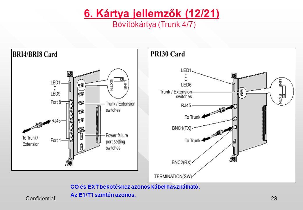 6. Kártya jellemzők (12/21) Bövítökártya (Trunk 4/7)