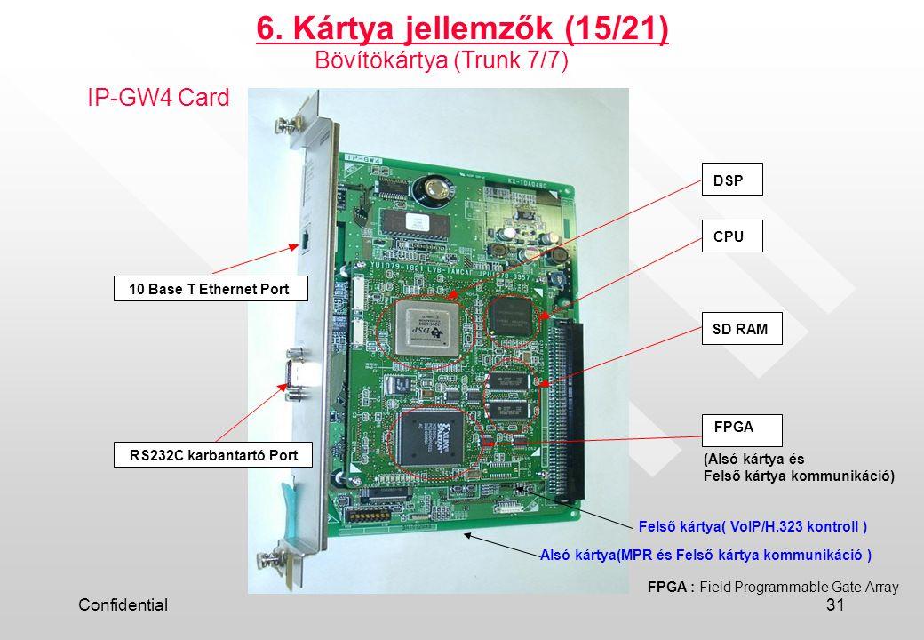 6. Kártya jellemzők (15/21) Bövítökártya (Trunk 7/7) IP-GW4 Card