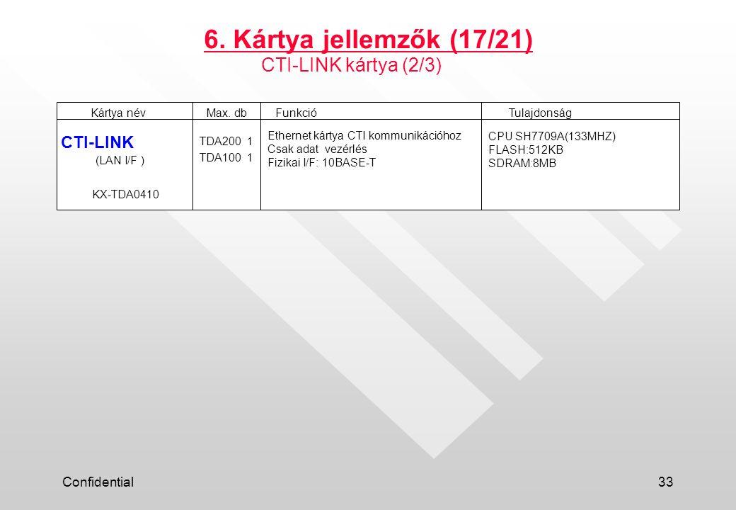 6. Kártya jellemzők (17/21) CTI-LINK kártya (2/3) CTI-LINK
