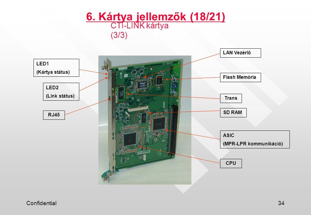 6. Kártya jellemzők (18/21) CTI-LINK kártya (3/3) Confidential