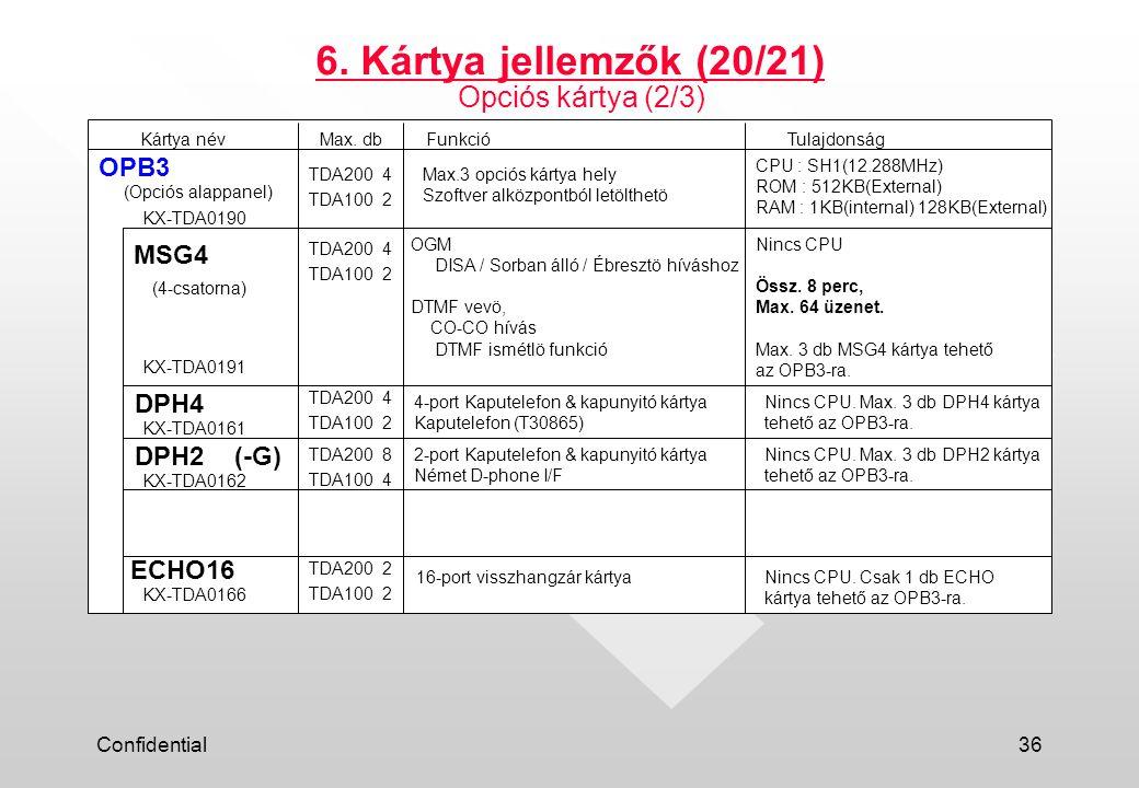 6. Kártya jellemzők (20/21) Opciós kártya (2/3) OPB3 MSG4 DPH4