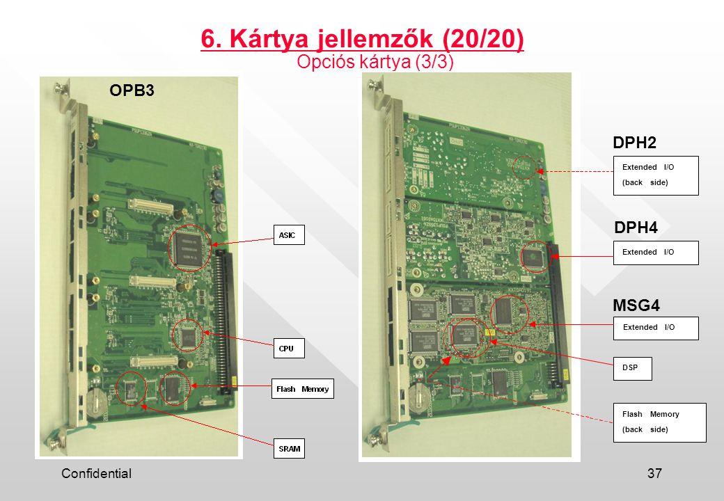 6. Kártya jellemzők (20/20) Opciós kártya (3/3) OPB3 DPH2 DPH4 MSG4