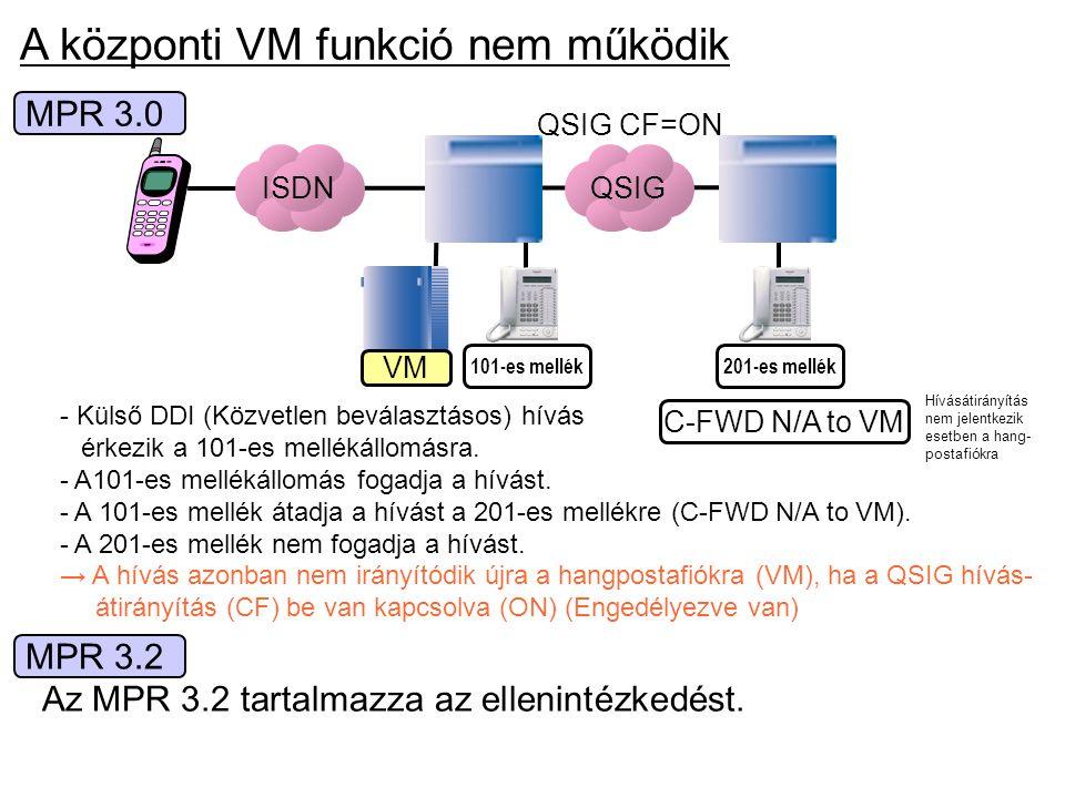 A központi VM funkció nem működik