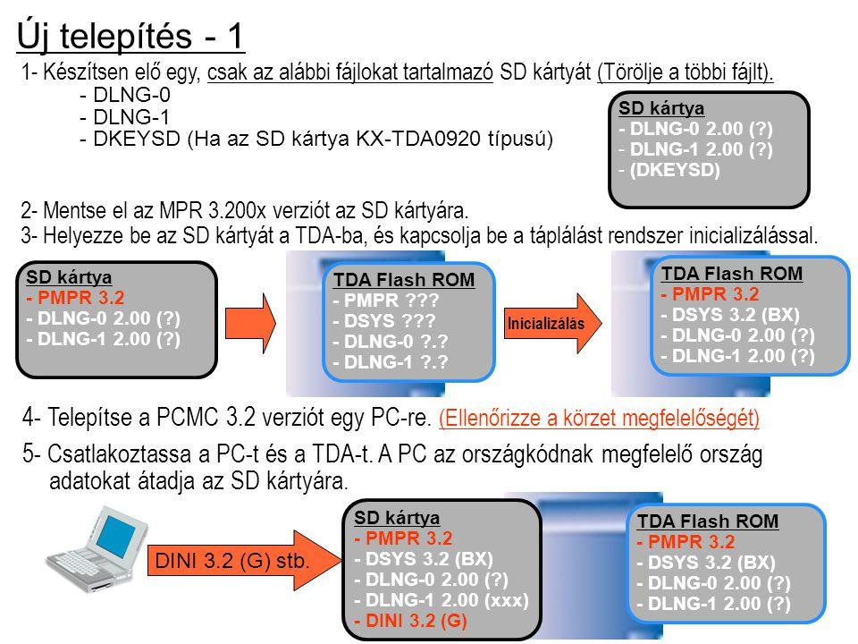 Új telepítés - 1 1- Készítsen elő egy, csak az alábbi fájlokat tartalmazó SD kártyát (Törölje a többi fájlt).